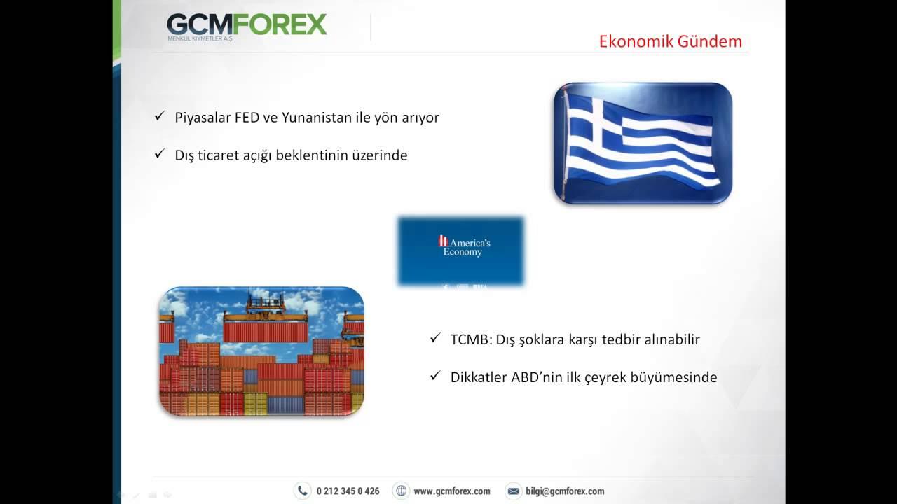 G cm forex