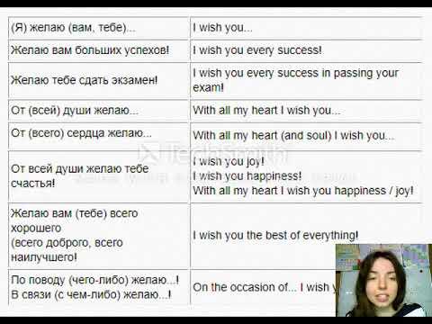 Поздравления перевод на англ