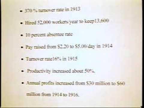 13.4 - Labor Economics