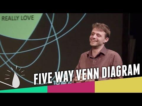Best Five Way Venn Diagram Ever Festival Of The Spoken Nerd Youtube