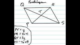 find x and y in the parallelogram