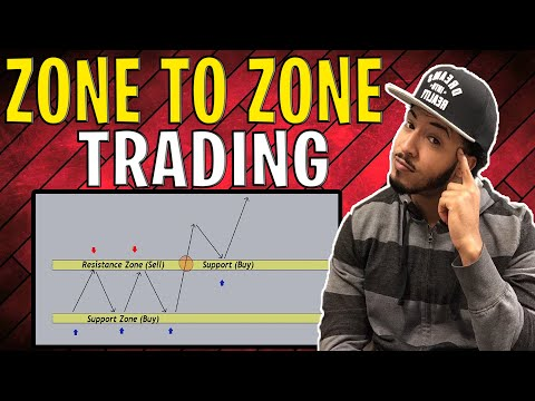 ZONE TO ZONE TRADING (2020 EDITION) // Catch Sniper Entries // Simple Chart Analysis Strategy