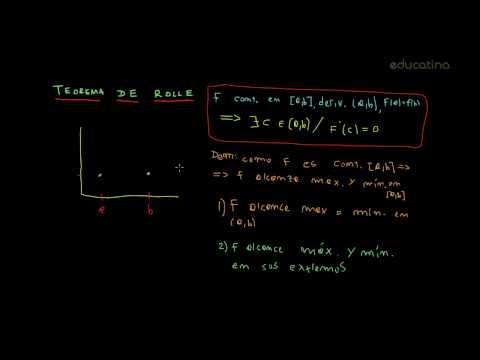 Teorema de Rolle - Análisis Matemático - Educatina