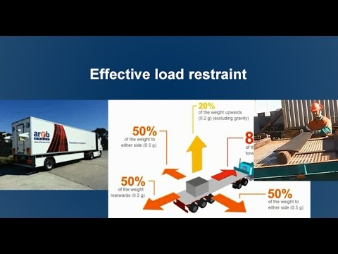 Effective load restraint