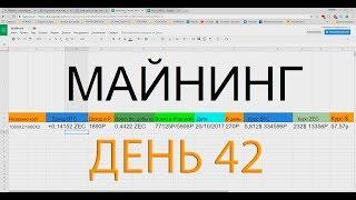 ОТЧЁТ ПО ДОХОДНОСТИ МАЙНИНГА 42 ДЕНЬ (15.12.2017)МАЙНИНГ ДОМА