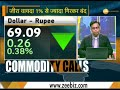 Commodities Live: Know about action in commodities market, 15th March, 2019