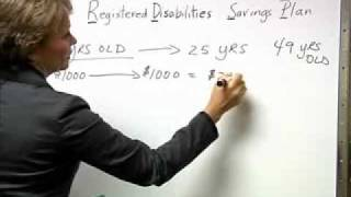 Disability Grants