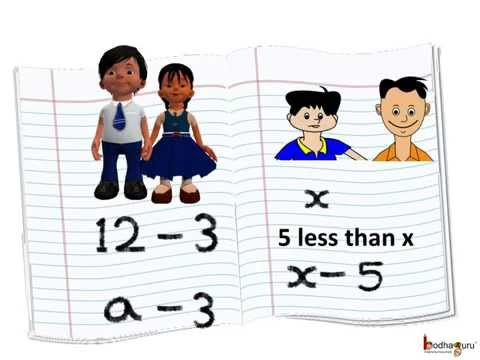 Math - What is an algebraic expression and how to write it - English