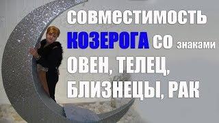 видео Совместимость Овен и Козерог