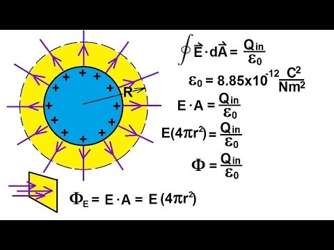 Physics - Gauss' Law (10 of 11) Electric Flux