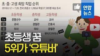 초등생 희망 직업 5위 '유튜버'…1위는 '운동선수'/ 연합뉴스 (Yonhapnews)