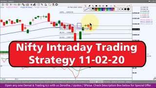 Nifty Intraday Trading Strategy 11 02 20 |Lat Intraday Profit Potential Rs10,500 | Delhi Elections