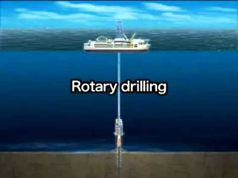 Extracting Oil from Under sea using Technology