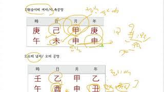 사주 궁합풀이- 원숭이띠와 닭띠 궁합(띠궁합)