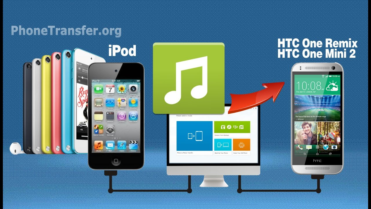 how to download songs to an ipod mini