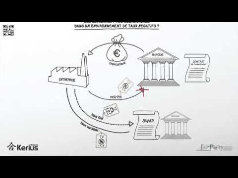 Impact des taux d'intérêts négatifs sur les swaps