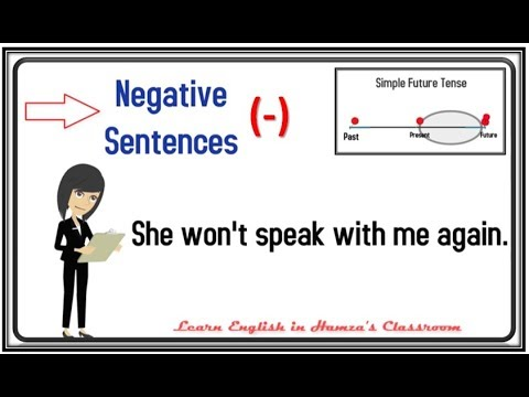 Simple Future Tense - 02 - Negative Sentences - English Grammar Lessons