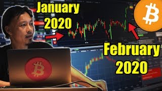 URGENT: 🔴 Investing in Bitcoin in JANUARY 2020 📈 May Be The Opportunity of a Career [BIG!]