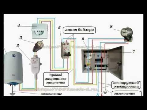 Подключение электрического бойлера к электросети.