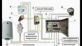 Подключение электрического бойлера к электросети.(Схема подключения электрического бойлера к электросети. Интересная ссылка для перехода https://goo.gl/Z9lMTf., 2015-01-30T22:11:52.000Z)