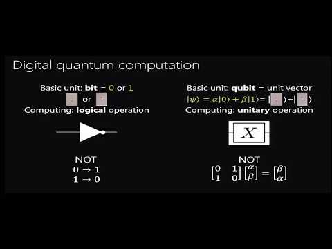 Quantum Computing: Transforming The Digital Age - Krysta Svore