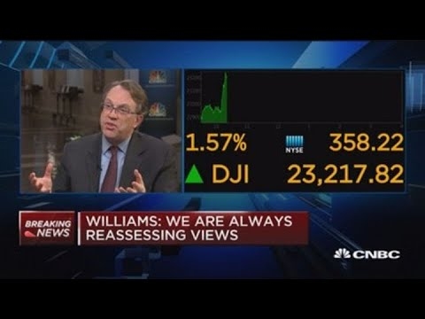 Watch CNBC's full interview with New York Fed President John Williams