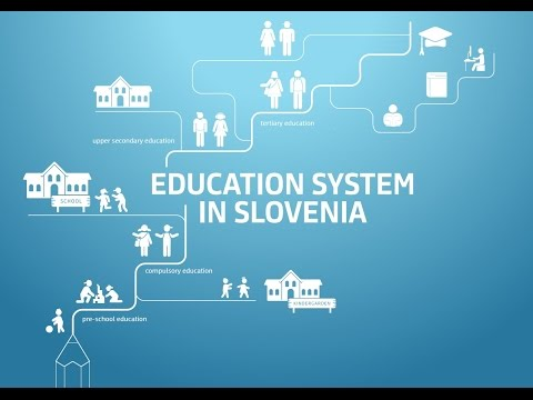 Education System of Slovenia (Whole Video)