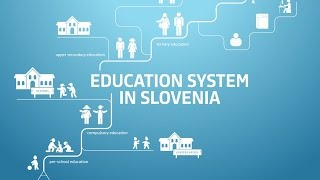 Education System of Slovenia (Whole Video) thumbnail