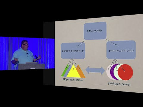 Midwest.io 2014 - Designing a Real Time Game Engine in Erlang - Mark Allen