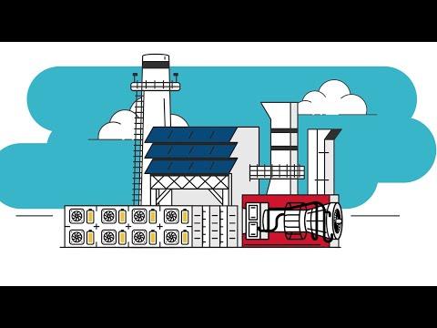 How it works – ENMAX Hybrid Electric Gas Turbine