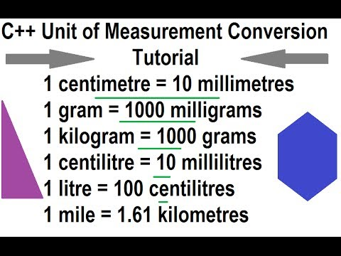 C++ Units of Measurement Conversion Tutorial