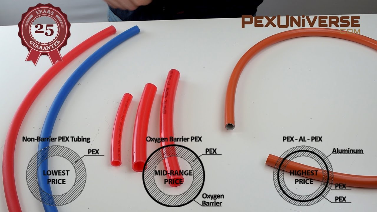 Different types of pex tubing youtube for Different types of water lines
