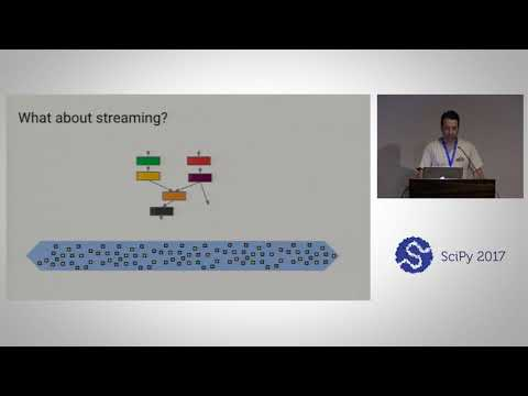 Big Data Processing with Apache Beam Python | SciPy 2017 | Robert Bradshaw