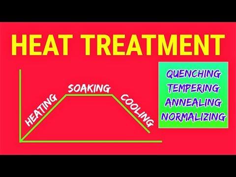 [English] Heat Treatment