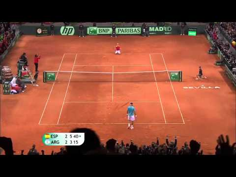 Davis Cup Highlights: Spain 3-1 Argentina