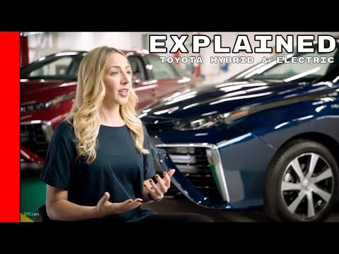 Toyota Hybrid & Electric Vehicles Explained