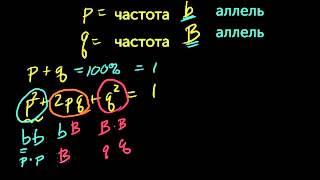 видео Переменные затраты – что это такое, формула расчета, что к ним относится