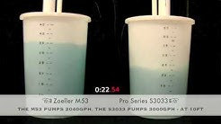 PHCC VS. Zoeller Sump Pump Challenge