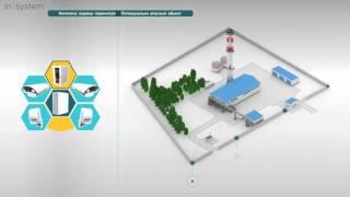 видео комплексная система обеспечения безопасности