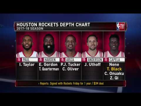 Houston Rockets Projected Roster   GameTime Discussion  2017 18 NBA Season