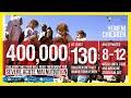 World News - Save the children: 130 children died every day in yemen