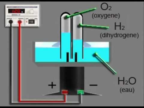 Electrolyse de l eau youtube