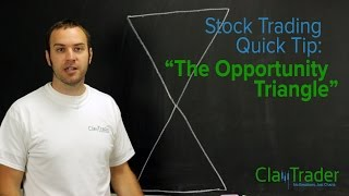 "Stock Trading Quick Tip: ""The Opportunity Trade Triangle"""
