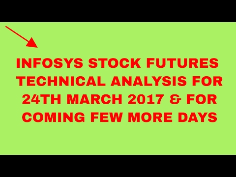 INFOSYS STOCK FUTURES TECHNICAL ANALYSIS FOR 24TH MARCH 2017 & COMING FEW MORE DAYS.