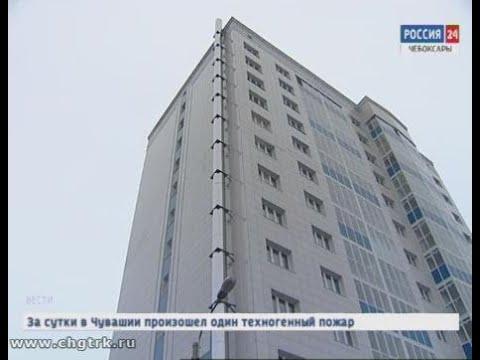 Дарсонваль Улица Алексея Кокеля Чебоксары отзывы лазерная эпиляция донецк