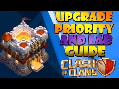 UPGRADE SMART! TH11 Upgrade Priority Guide And Lab Guide! TH11 Upgrade Path To MAX!