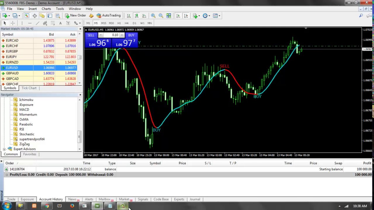 Super trend profit 85-90% of profitable trading signals.
