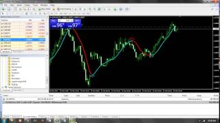 Forex Trading Strategies Using Super Trend Profit Indicator  - 100% Free Download