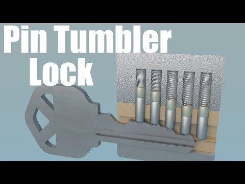 Bagaimana Cara Kerja Pin Tumbler Lock?