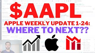 $aapl apple stock weekly update: to push higher?? analysis   live wellthy stocks